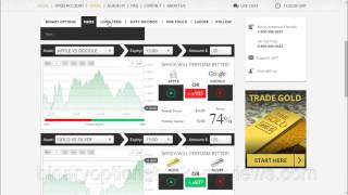 Magnum Options Review - Binary Options Broker