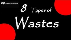 7+1=8 Types of Wastes Explained