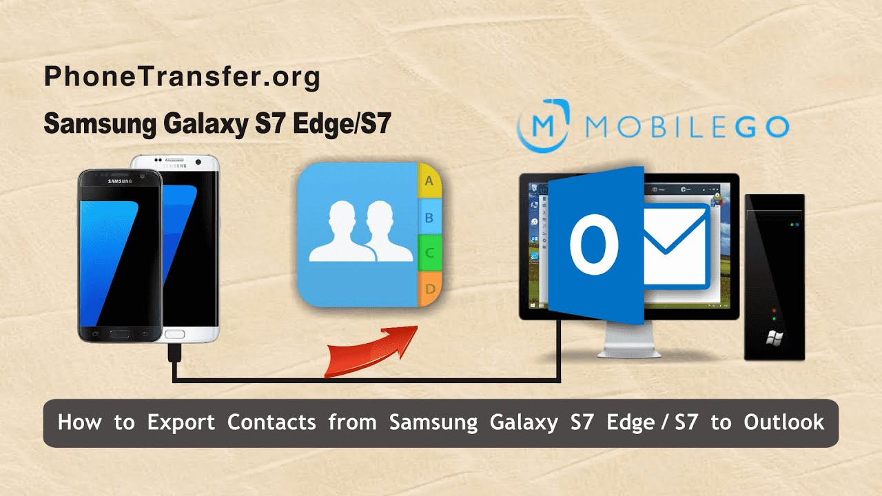 Sync Outlook Contacts with Samsung Galaxy S7/S7 Edge