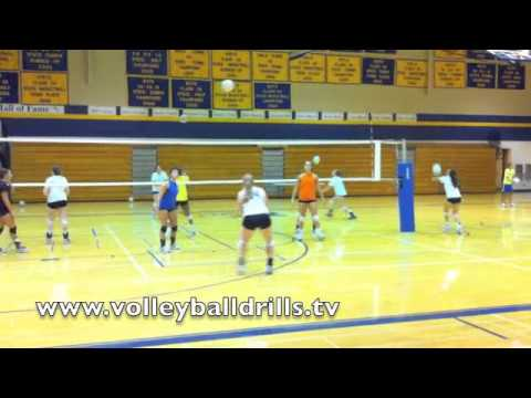 Beginner Volleyball Passing Drill: Ladder Passing - YouTube