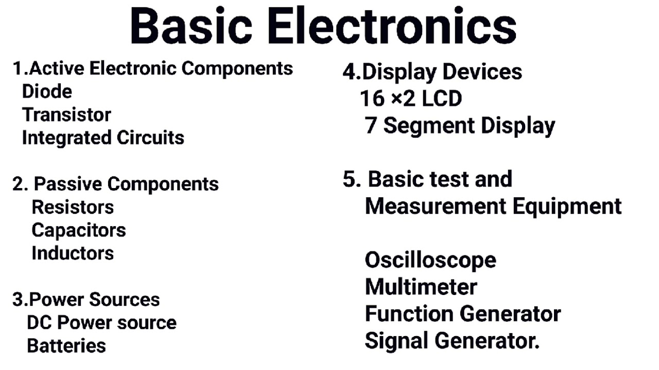 Basic Electronics In Tamil Youtube Segment Display