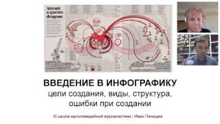 """Запись вебинара """"Основы инфографики для медиа"""""""