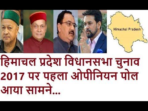 Opinion Poll# Himachal Pradesh 2017# हिमाचल प्रदेश विधानसभा चुनाव 2017 पर पहला ओपीनियन पोल आया सामने