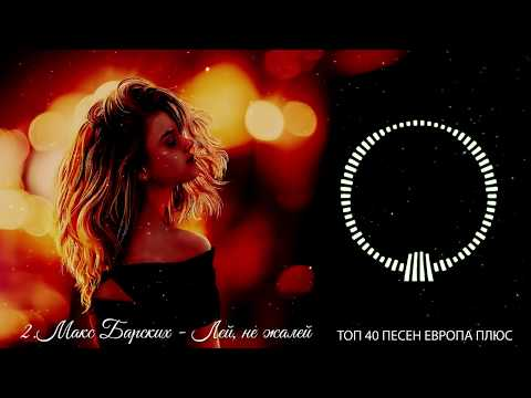Лучшая музыка 2020. ТОП 40 ЕВРОПА ПЛЮС апрель 2020. Музыка EUROPA PLUS! ТОП ХИТЫ 2020