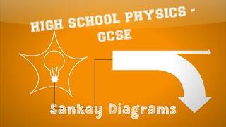 Physics - Energy - Sankey Diagrams