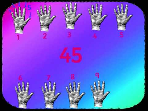 5x Table Song Five Times Table Multiplication Song