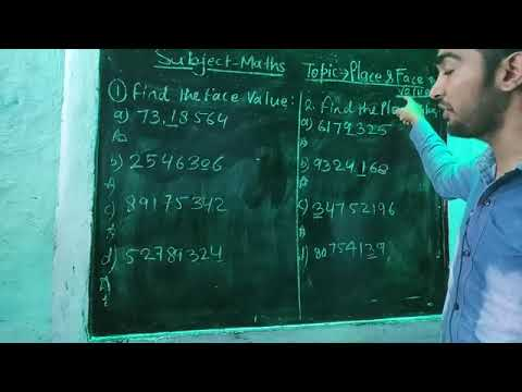 Subject- Maths Topic- Place Value & Face Value