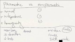 10-Minute Rounds:  Introduction to Bio-Statistics - Parametric and Non-parametric testing