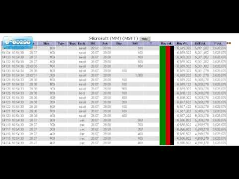 Real time forex quotes gcitrading com