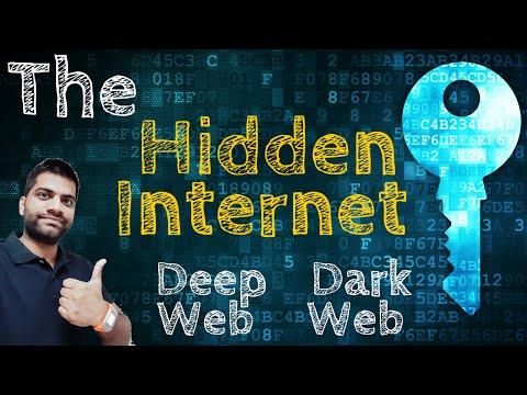 Hidden Internet | Deep Web & Dark Web Explained