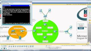CCNA:LAB No# 4 RiP v2 and Default route redistribution Configuration