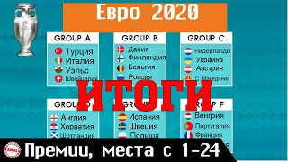 ЕВРО 2020 Итоги места с 1 по 24 Сколько заработали сборные У кого больше кубков Европы
