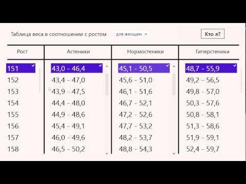 Соотношение роста и веса - megaport-