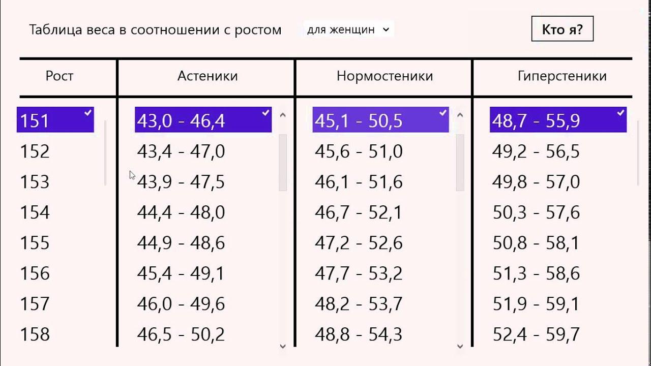 Вес при росте 154 у женщины