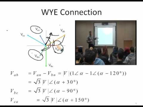 Lecture 1 : Three Phase systems & Reactive Compensation / Dr. Mahmoud Ismail