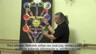 El Arbol Vida. Conferencia abierta.  Por José Luis Caritg
