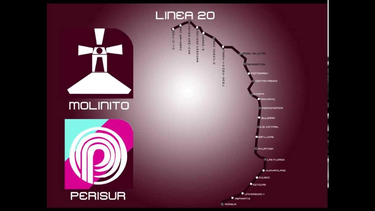 Mapa del metro 2020