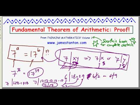 Fundamental Theorem of Arithmetic: Proof! (Tanton: Mathematics)