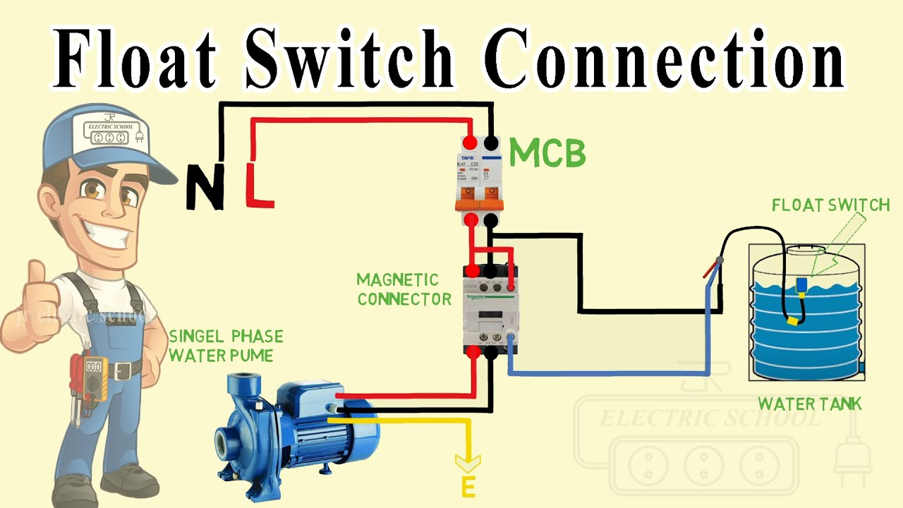 float switch wiring diagram for water pump - YouTube | Two Float Switch System Schematic |  | YouTube