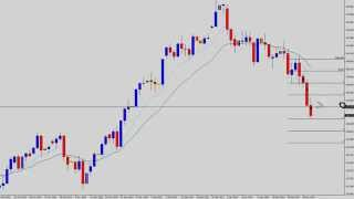 Don't Trade Forex Breakouts Until You Watch This! - Captializing On Fakeouts!
