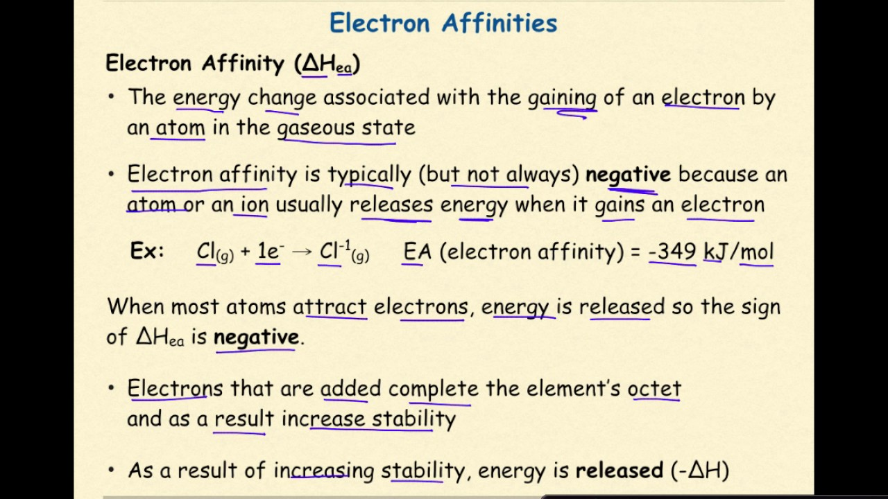 Ap Chemistry Periodic Table Electron Affinities