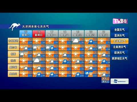 TVB8 星河气象报告 TVB8 Xing He Channel Weather News