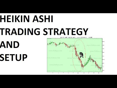Forex trading strategies heikin ashi