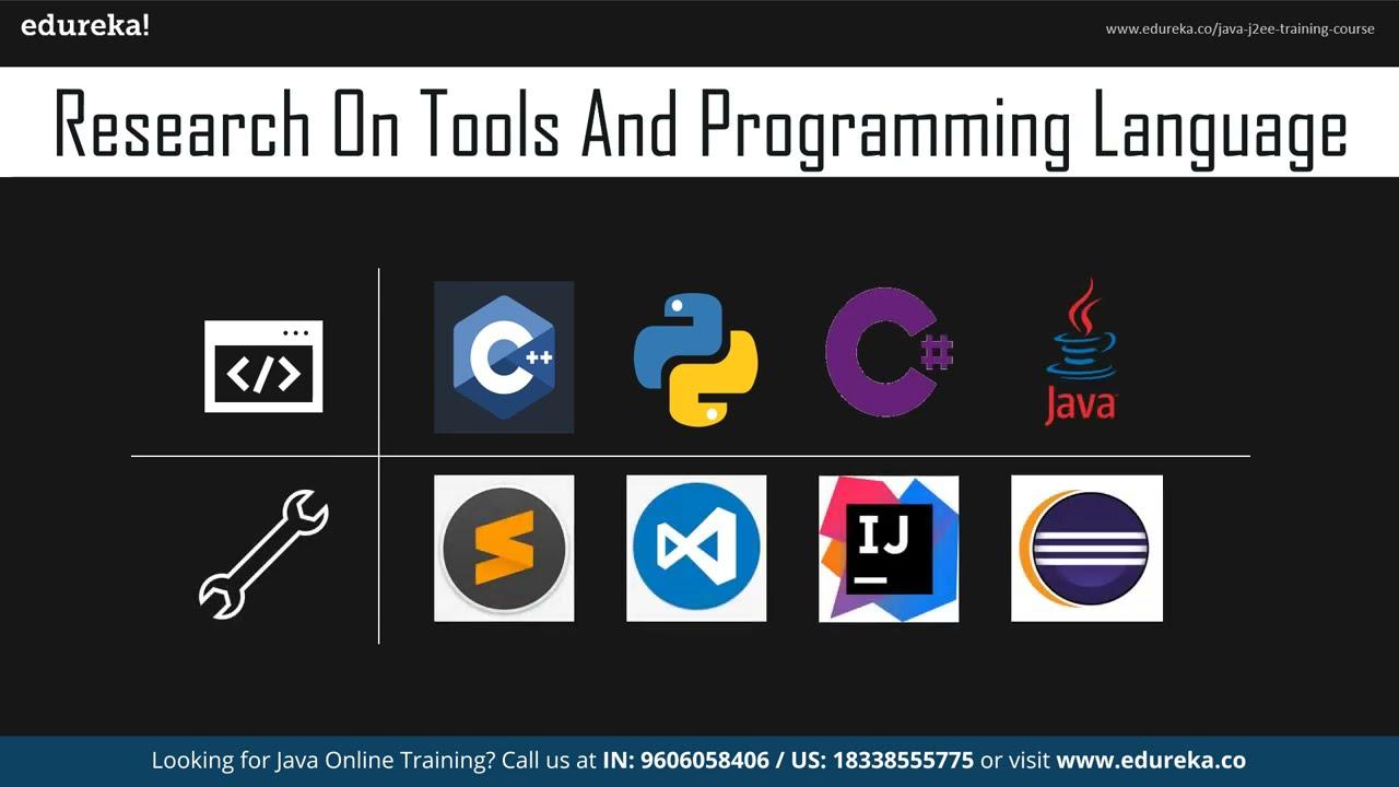 Download How To Start Coding In 2021 | Best Way To Learn Programming in 2021 | Edureka