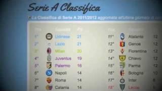Serie A Classifica - Giornata n° 11 - 2011/2012