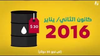 خطير : سبب انخفاض اسعار النفط
