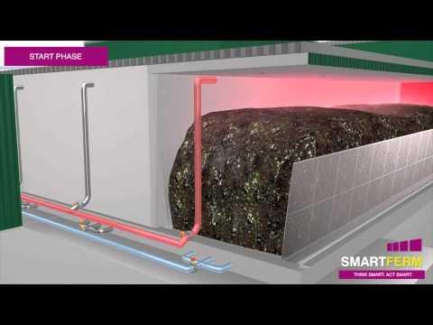 City of Napa's Zero Waste Energy SMARTFERM
