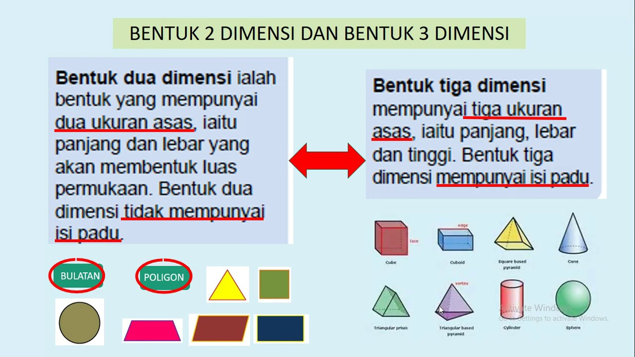 6 1 Sifat Geometri Bentuk 3 Dimensi Youtube