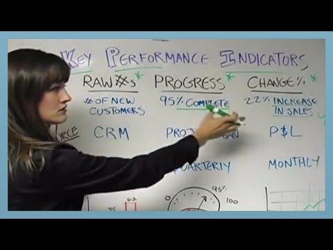 How to Develop Key Performance Indicators (KPIs)