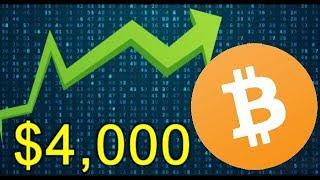 If Bitcoin Can Break $4,000 BTC Moon Possibility Increases for all of Crypto