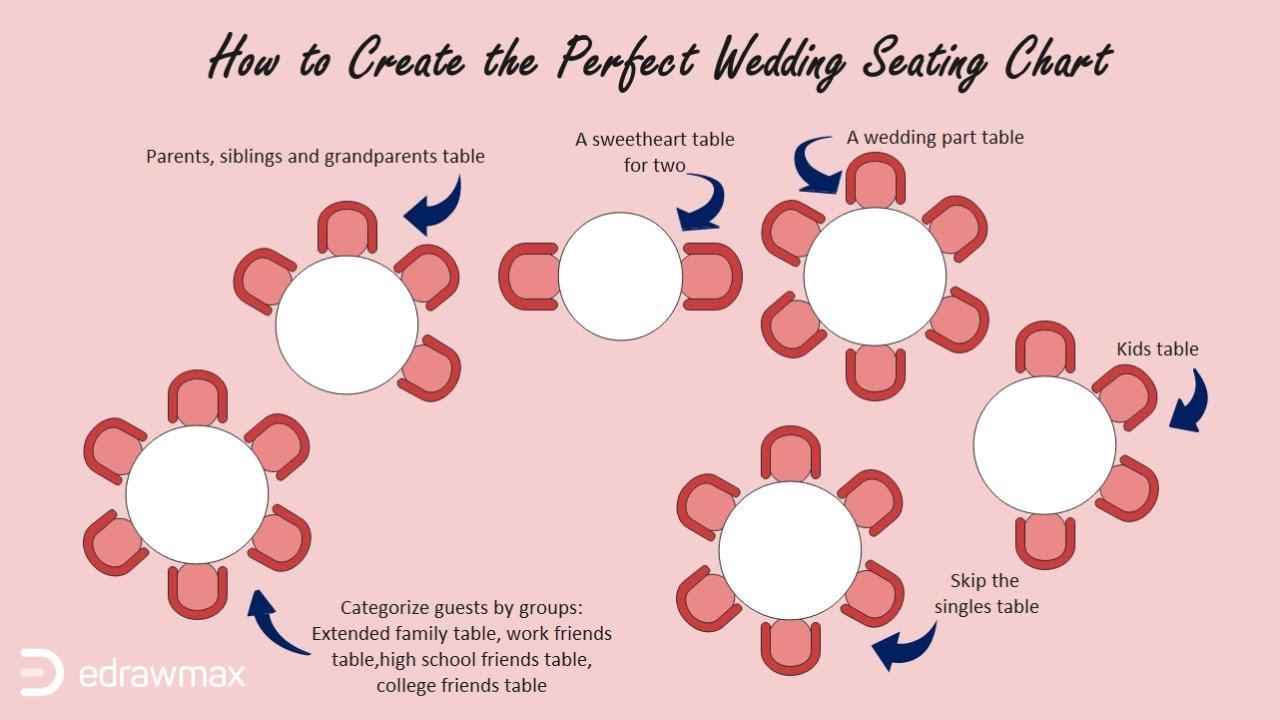 How To Create A Wedding Seating Plan Wedding Design Youtube