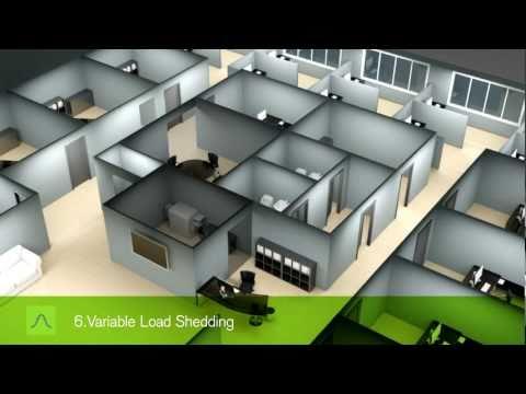 Encelium (Lighting Control Hardware) & Encelium (Lighting Control Hardware) - YouTube
