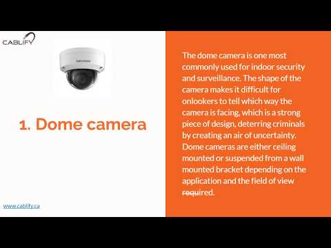 Different types of CCTV Cameras