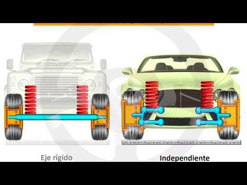 INTRODUCCIÓN A LA TECNOLOGÍA DEL AUTOMÓVIL - Módulo 10 (13/18)
