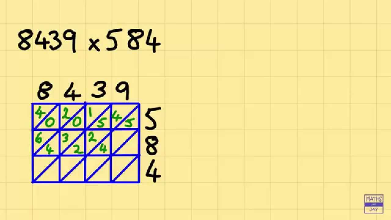 Lattice Multiplication 3 digits times 4 digits YouTube – Blank Lattice Multiplication Worksheets