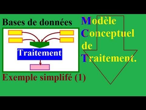 MERISE 1 : Initiation à la modélisation du MCT = Modèle Conceptuel de Traitement
