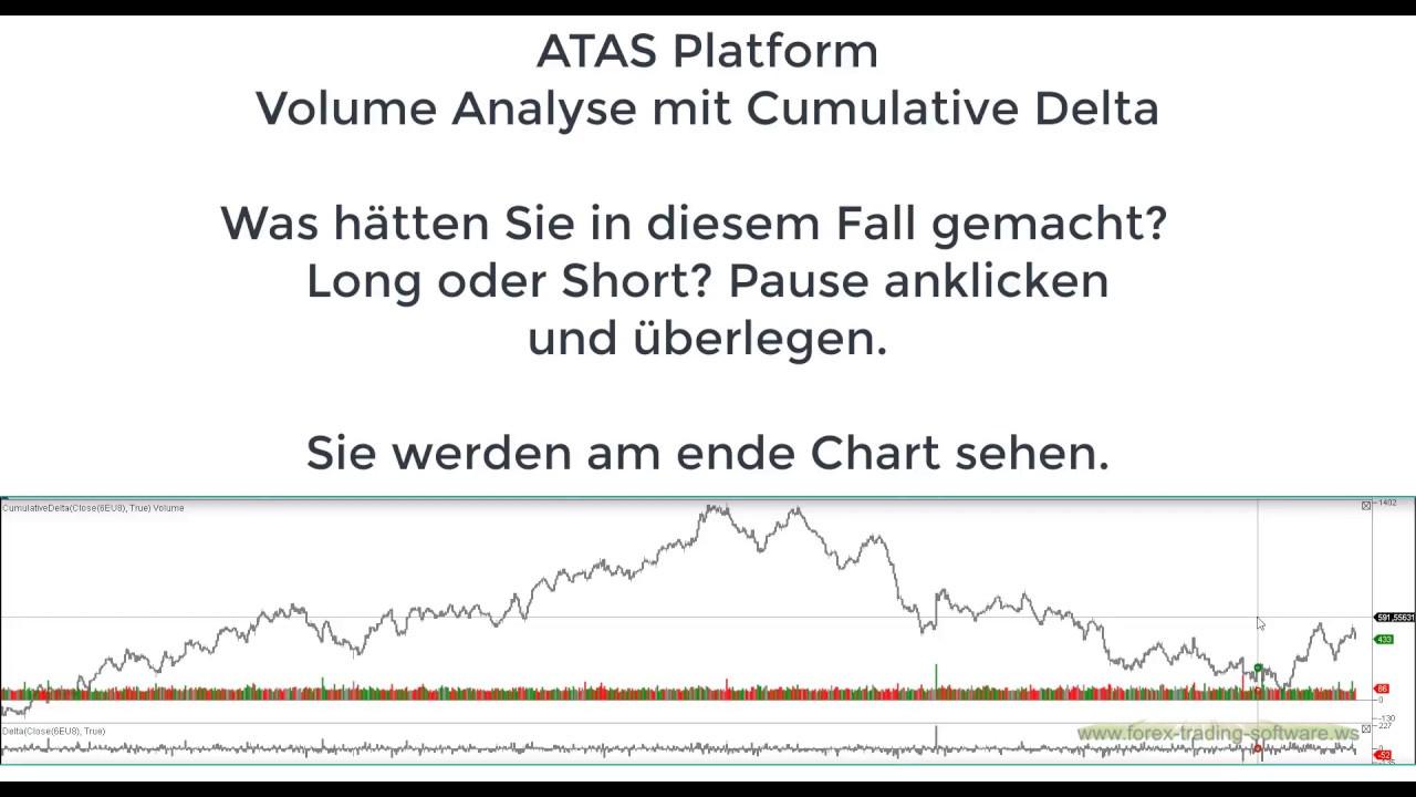 aktien oder forex traden day trade forex or stocks