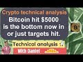 BTC - Bitcoin Technical Analysis. $5000 target hit, bottom now in?!!