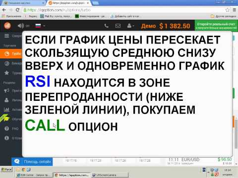 IQ Option - стратегия для турбо опционов на индикаторах RSI и SMA