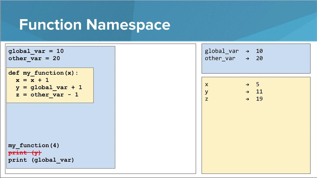 Python- Namespaces - YouTube
