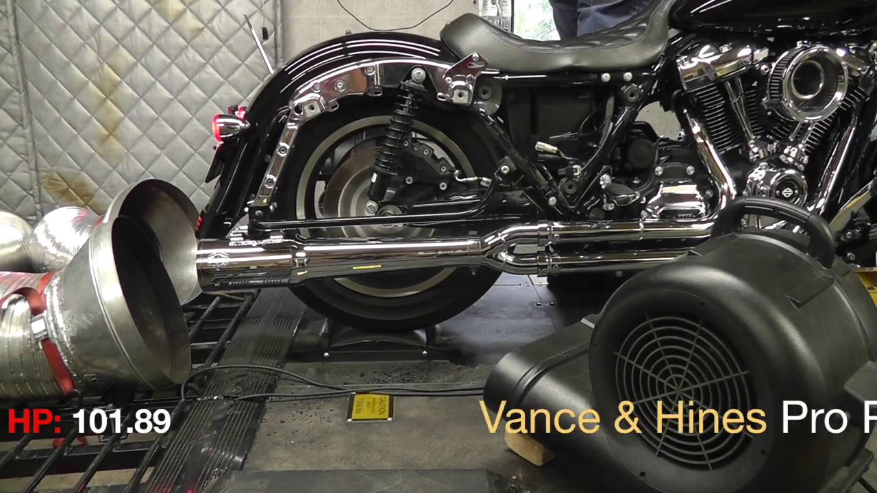 Harley Touring 2-1 Exhaust Comparison - Dyno Runs & Review