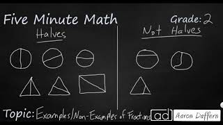 2nd Grade Math Examples and Non-Examples of Fractions