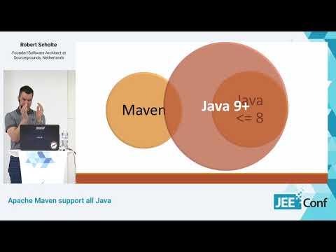 Apache Maven support all Java (Robert Scholte, Netherlands)