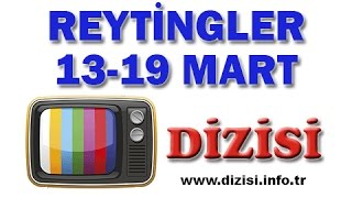 En Çok İzlenen Diziler - 13-19 Mart 2017 Reyting Sonuçları, Dizi Reytingleri