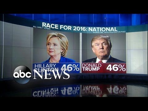 Trump, Clinton Polls Show Virtual Tie