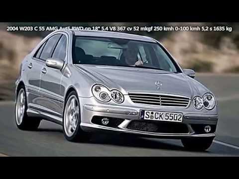 Mercedes-Benz C-Class History 1993-2015